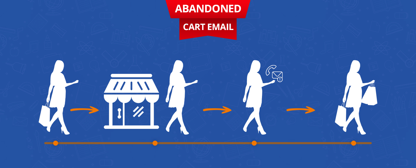 Impressive Abandoned Cart Email in Magento 2