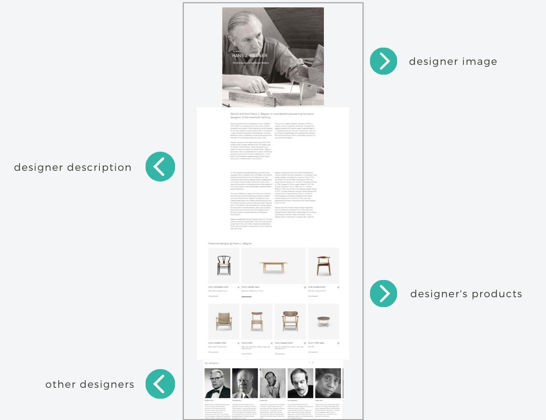 magento 2 designer page detail