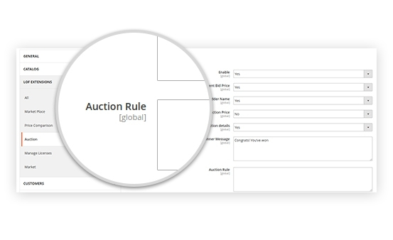 Set rule for the auction
