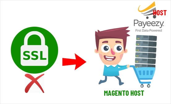 High Secure Payment Service Host Support without SSL Certificate - Magento 2 Firstdata Payeezy Hosted Extension