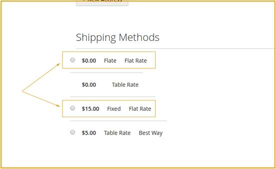 Multiple Flat rate shipping on checkout page