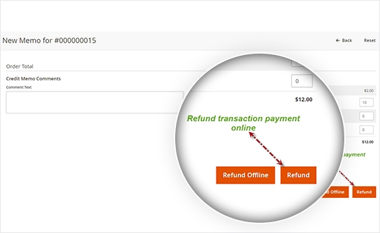 Support refund online payment transaction