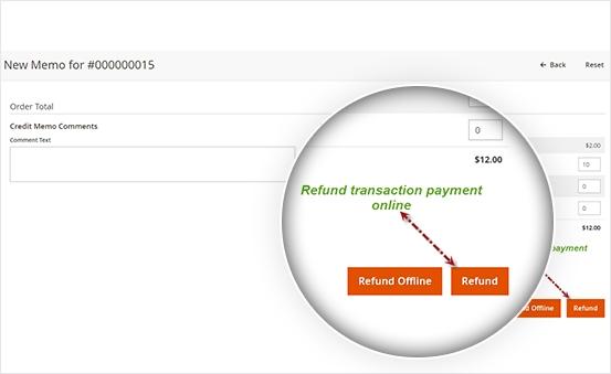 Support refund online payment transaction