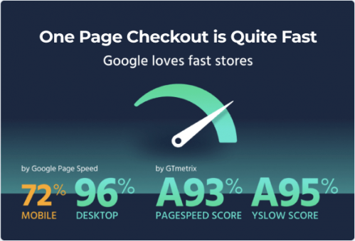 Magento 2 one page checkout speed optimize