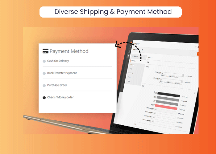 Magento 2 One Step Checkout Diverse Shipping & Payment Method