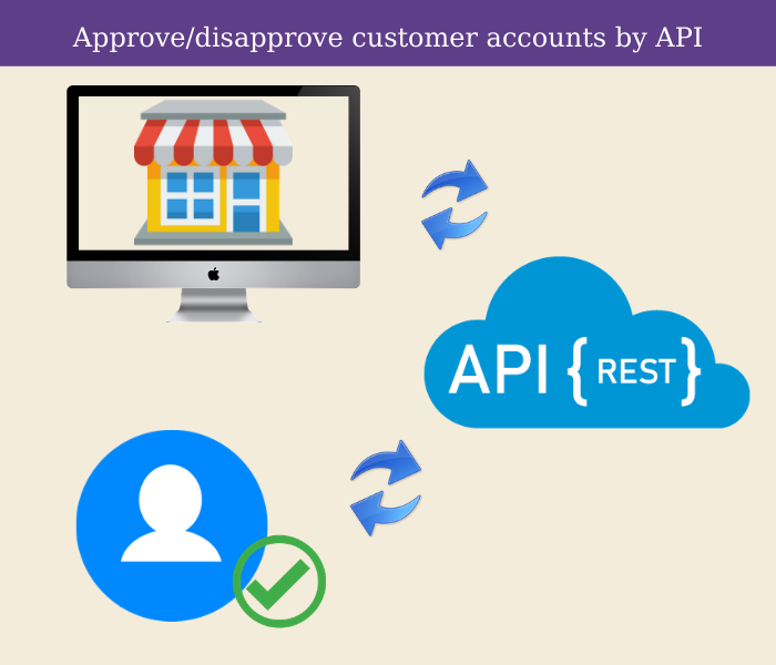 magento 2 approve customer by rest api