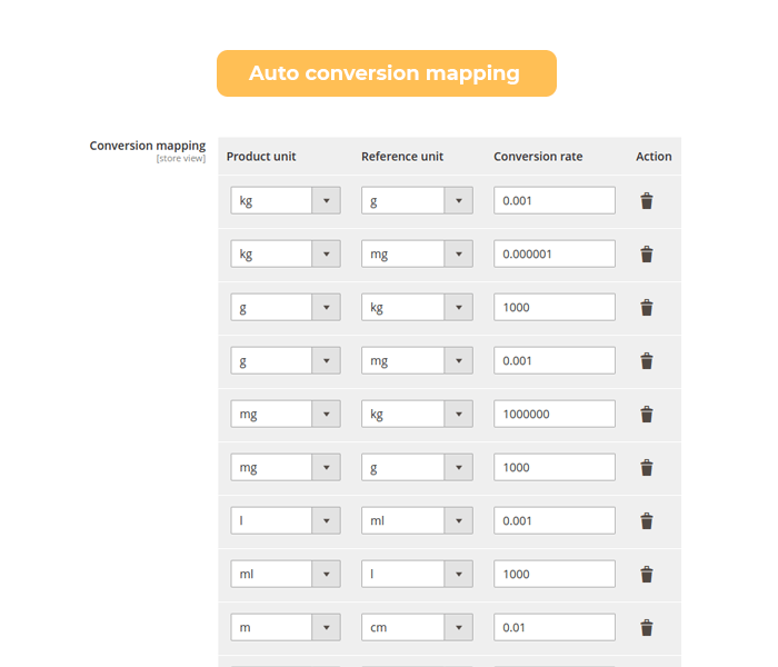 magento 2 base price auto conversion mapping