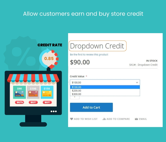 Customers can decide how much to spend