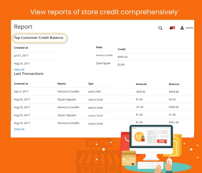 Reports of Store Credit