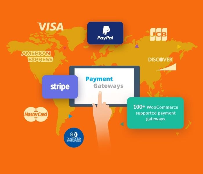 payment gateway marketplace