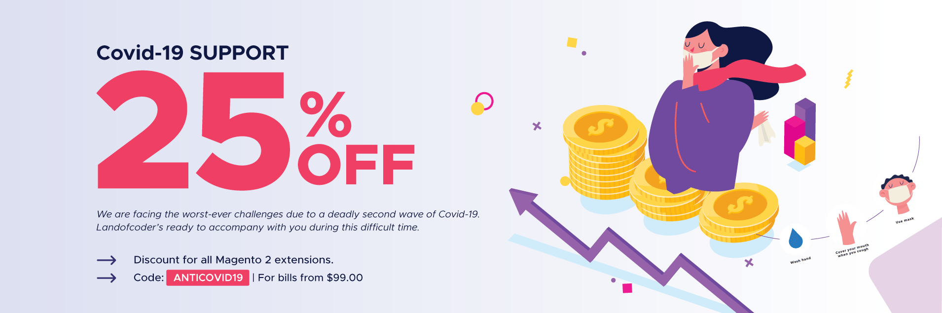 COVID sales off 25 % for all extensions